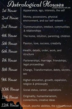 Astrology Planets, Tarot Astrology, Astrology And Horoscopes, Astrology Numerology, Astrology Zodiac, Astrology Signs, Zodiac Signs, House Numerology, What Is Astrology