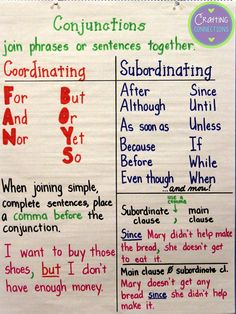Chart Anchors Away Monday: Conjunction Anchor Chart by Crafting Connections! Includes a FREE interactive notebook entry!Anchors Away Monday: Conjunction Anchor Chart by Crafting Connections! Includes a FREE interactive notebook entry! Teaching Grammar, Grammar Lessons, Writing Lessons, Teaching Writing, Teaching English, Learn English, English English, Grammar Rules, English Grammar