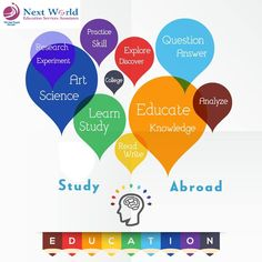 Nextworld Education are the premier overseas education consultants that offers the best in-its-class personalized guidance and counseling to students who wish to Study Abroad. Nextworld Education is the official representative for over 50 Top Universities in Canada, Australia, Singapore, UK, New Zealand, Ireland, , Germany,  & Malaysia. Our  office is conveniently located next to Barakhamba Metro Station in Connaught Place in Delhi-NCR .