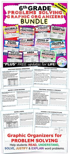 6th Grade Math PROBLEM SOLVING GRAPHIC ORGANIZER BUNDLE includes 11 sets/110 problems of real-world WORD PROBLEMS that students must solve & explain using problem-solving strategies. Topics: Fractions, Decimals & Percents, Operations with Decimals, Ratios & Rates, Multiply & Divide Fractions, Order of Operations, Converting Measures, One-Step Equations, Integers & the Coordinate Plane   Area of Triangles, Parallelograms & Trapezoids,  Volume & Surface Area of Prisms,