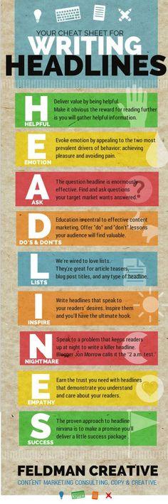 Loves Data Loves || Cheat sheet for writing headlines #headlines #copywriting #copy #heading #socialmedia