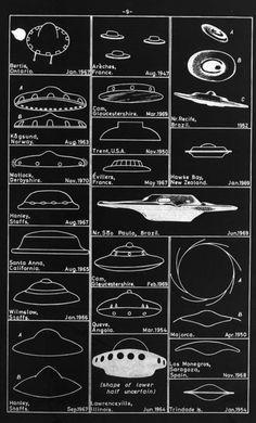 ufo id