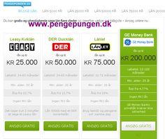 Billige lån på nettet uden sikkerhed kræves og med svar indenfor 15 minutter. Tjek priser fra de bedste online lån udbydere i Danmark. http://www.laan-info.dk