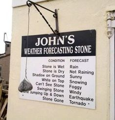 John's Weather Forecasting Stone. Works every time!!! (find more funny signs at funnysigns.net)