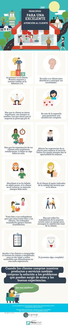 Infografía: Principios para una excelente atención al cliente