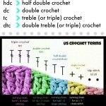 Crochet Cheat Sheet April 13, 2014 ~ 1 Comment