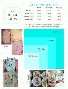 Sugar Cookies Cupcake Cupcakes Cookie Desserts Recipes Baking Business