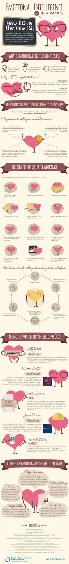 "Emotional Intelligence and Your Career <a class=""pintag"" href=""/explore/Infographic/"" title=""#Infographic explore Pinterest"">#Infographic</a>"