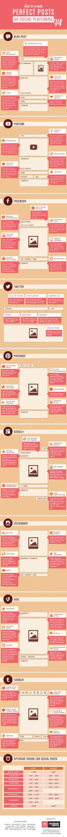 How To Create Perfect Posts for Blog, YouTube, Tumblr, Vine, Google+, Facebook & Twitter: Version 4 [Infographic]