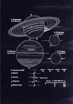 Antiquated Solar System Planets