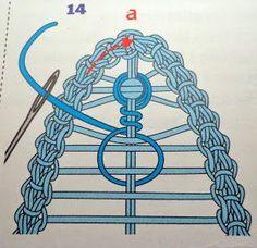 How to #Crochet für absolute #Beginners