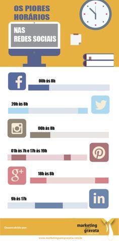 Infográfico | Piores horários para postar em redes sociais
