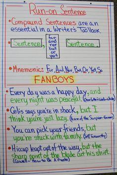 Run-on Sentences Teaching Grammar, Teaching Language Arts, Grammar Lessons, Writing Lessons, Teaching Writing, Writing Activities, Writing Skills, Poetry Lessons, Kindergarten Writing