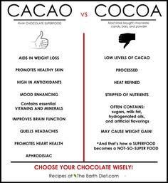 La diferencia entre el chocolate real y la imitación chocolate que muchas marcas famosas venden