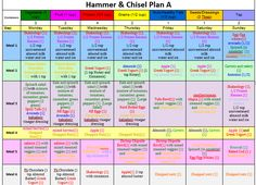 Hammer and Chisel Meal Plan, Hammer and Chisel Plan A
