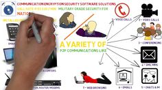 Communication / Encryption / Security / Softwares / in / India / Militar...