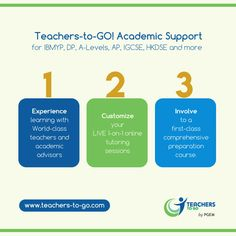 EXPERIENCE, CUSTOMIZE, AND INVOLVE TEACHERS-TO-GO!
