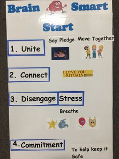 Brain Start Smart visual poster for classroom