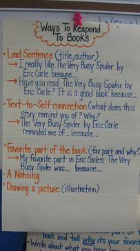 Great kindergarten site CCSS author studies anchor charts Retelling strategies