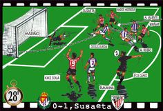 Valladolid, 0 - Athletic, 1 - Susaeta