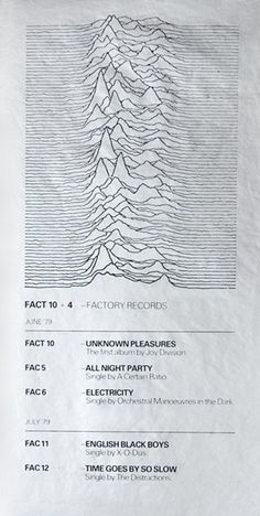 FACTORY Poster. Joy Division. Designed by Peter Saville. c1979