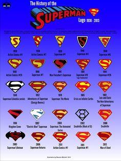 Superman Man of Steel DC Comics Superheroes Superhero Logo Superman, Batman Y Superman, Superman Symbol, Superman Man Of Steel, Superman Stuff, Original Superman, Superman Images, Superman Poster, Superman Artwork