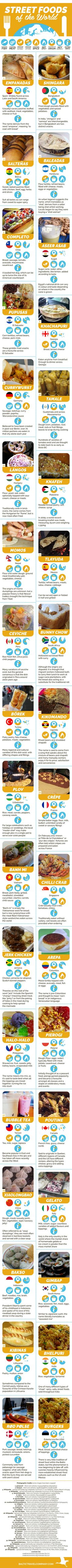Street Foods of the World #Infographic ~ Visualistan
