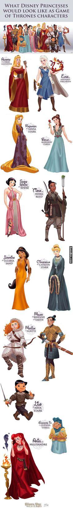 Disney's G O T