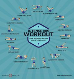 Whittle your waist and get ripped #Abs with this intense #workout routine! - See more at: http://www.fitnessrepublic.com/fitness/exercises/intense-abs-workout.html