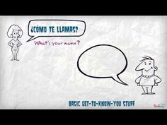 Video-Basic Introductions & Greetings in Spanish Spanish Lesson Plans, Spanish Lessons, Spanish 1, How To Speak Spanish, Spanish Teacher, Teaching Spanish, Spanish Classroom Posters, World Language Classroom, Spanish Projects