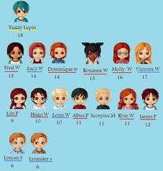 Harry Potter second generation ages - Google Search. This is how old they would be in 2016, so now in 2015, Teddy is 17, Victore is 16, Molly is 15, Roxanne is 14, Dominique and Lucy are 13, Fred is 12 James is 11, Rose, Scorpius, and Albus are 10, Louis and Hugo are 9, Lily is 8, and Lorcan and Lysander are 5.