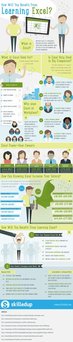 The Career Value of Knowing Microsoft Excel - Infographic