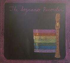 The Soprano Recorder
