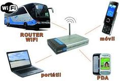 Multiuso compartido de internet gracias a un Router Wifi