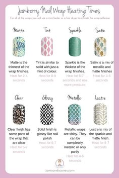 Jamberry Nail Wrap Heating Times - an important Jamberry Tip for getting a great Application every time. jamsandscones.com