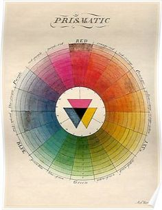 """"""" Color Wheel (Moses Harris, Moses Harris's chart was the first full-color circle. The 18 colors of his wheel were derived from what he then called the three 'primitive' colors: red, yellow and. Color Wheel Design, Color Wheel Art, Circle Design, 7 Arts, Color Psychology, Psychology Meaning, Psychology Studies, Psychology Facts, Expo"""