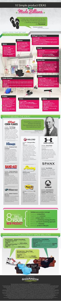 Hola: Una infografía con 10 ideas sencillas que han hecho millonarios. Un saludo 10 Simple Product Ideas That Made Billions – An infographic by the team at Grow America Inbound Marketing, Marketing Digital, Internet Marketing, Online Marketing, Social Media Marketing, Business Tips, Online Business, Business Opportunities, Marketing Articles