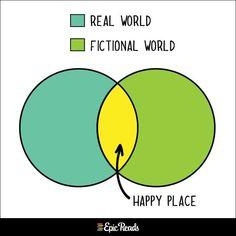 I prever just ficcional world