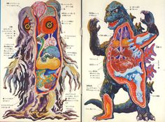 Anatomy chart, with Godzilla and The Monster smog.