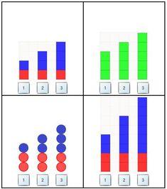Image Preschool Math, Teaching Math, Math Essay, Which One Doesnt Belong, Number Talks, Math Talk, Numeracy, Math Games, Algebra