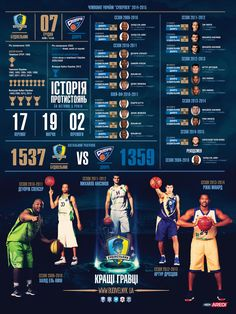 Budivelnyk, Dnepr, infographic, basketball club, Ukraine, art, sport, create, design, basketball, branding, illustration, Superleague