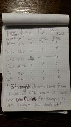 Week 13! Late post!! Sirry, Spring Break challenges with 6 boys! Go run!