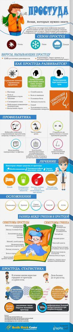 Что нужно знать о простуде (инфографика)