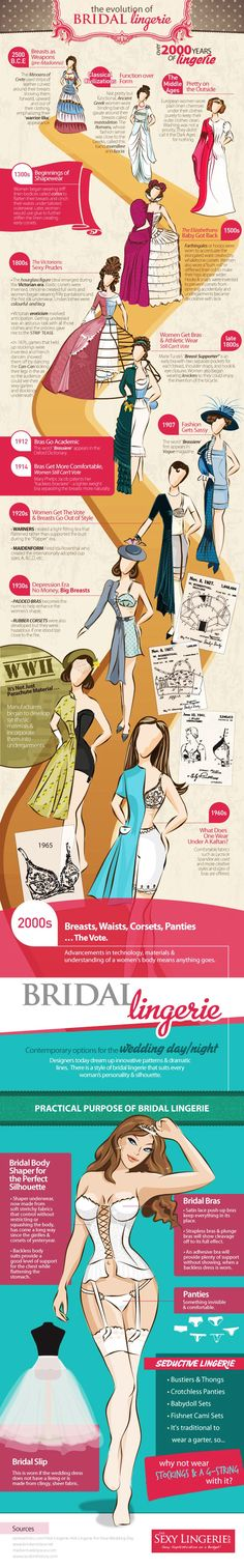 The Evolution of Bridal Lingerie Infographic #women #fashion #bra #panty #model