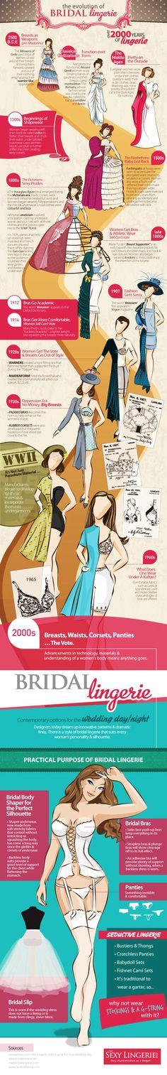 The Evolution of Bridal Lingerie Infographic #women #fashion #bra #panty #model