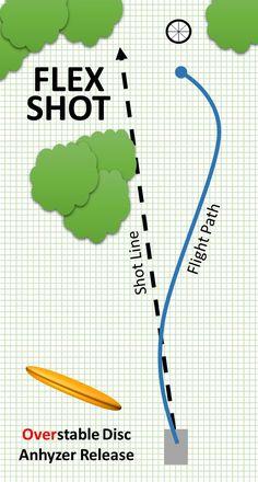 Flex Shot Graphic