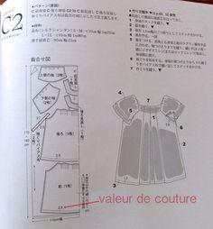 Quelques conseils pour débuter avec les patrons de couture Japonais - Petit Citron