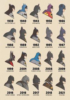 Joker Kunst, Batman Kunst, Comic Kunst, Comic Art, Comic Books, Batman Artwork, Batman Wallpaper, Univers Dc, Poster Print