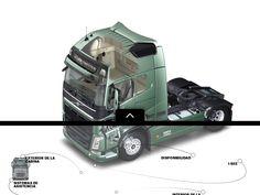 Volvo trucks 1/2