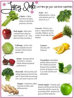 Quick juicing reference to healing properties of each ingredient.